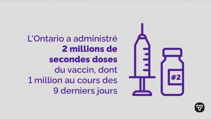 Ontario : L'admissibilité accélérée à la seconde dose se poursuit plus tôt que prévu